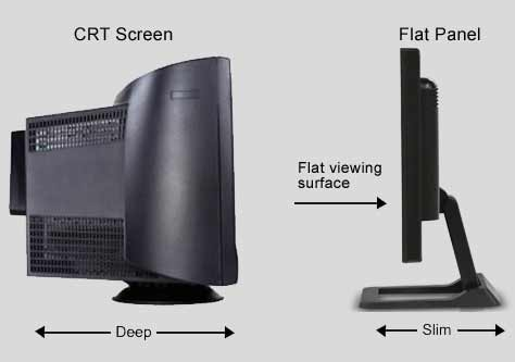 Before search for TV recycling, it is important to determine if you have a CRT or flat screen.